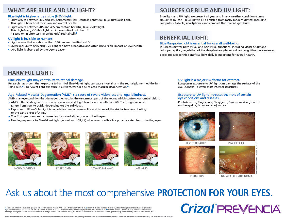 Crizal Prevencia AMD and harmful blue light facts sheet