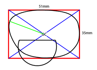 measuring frame ED properly: twice the distance of the farthest point from the geometric center of the lens