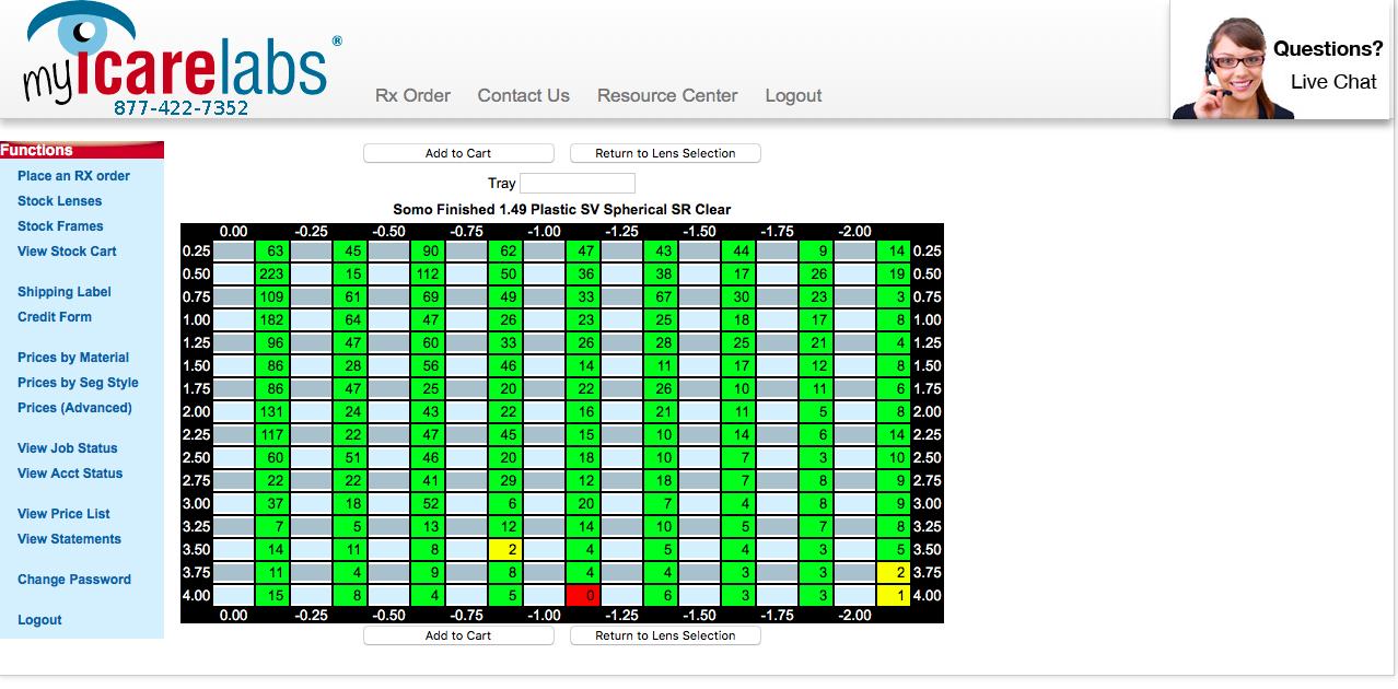 IcareLabs Stock Lenses Availability Grid