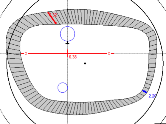 Importance_Lens_Shape_Numbers_4.png