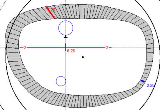 Importance_Lens_Shape_Numbers_Image_2.png