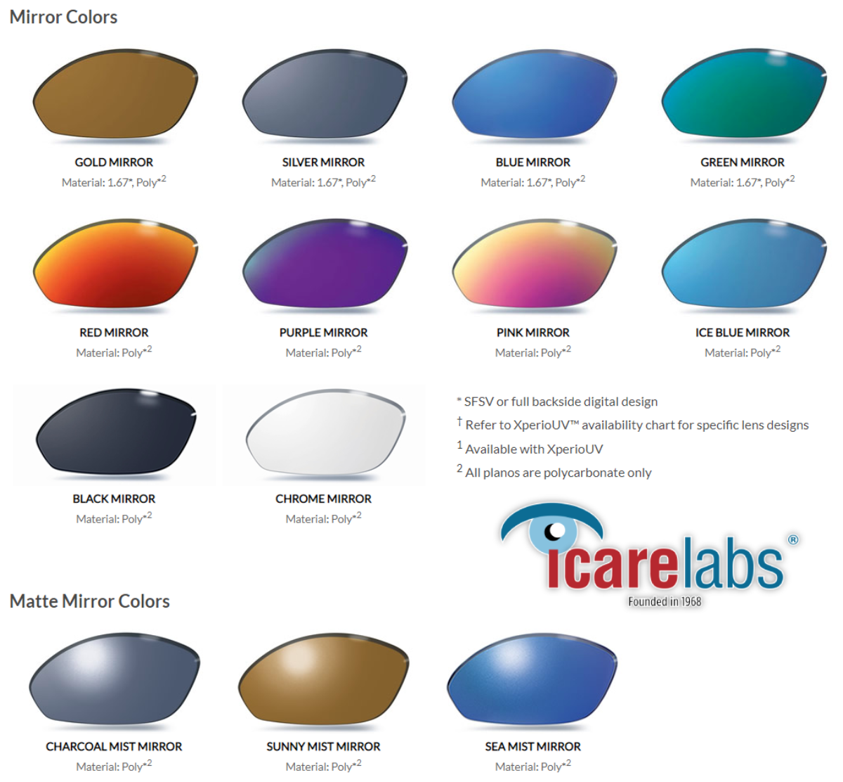 KBco poly and 1.67 mirror lens options processed in-house by IcareLabs