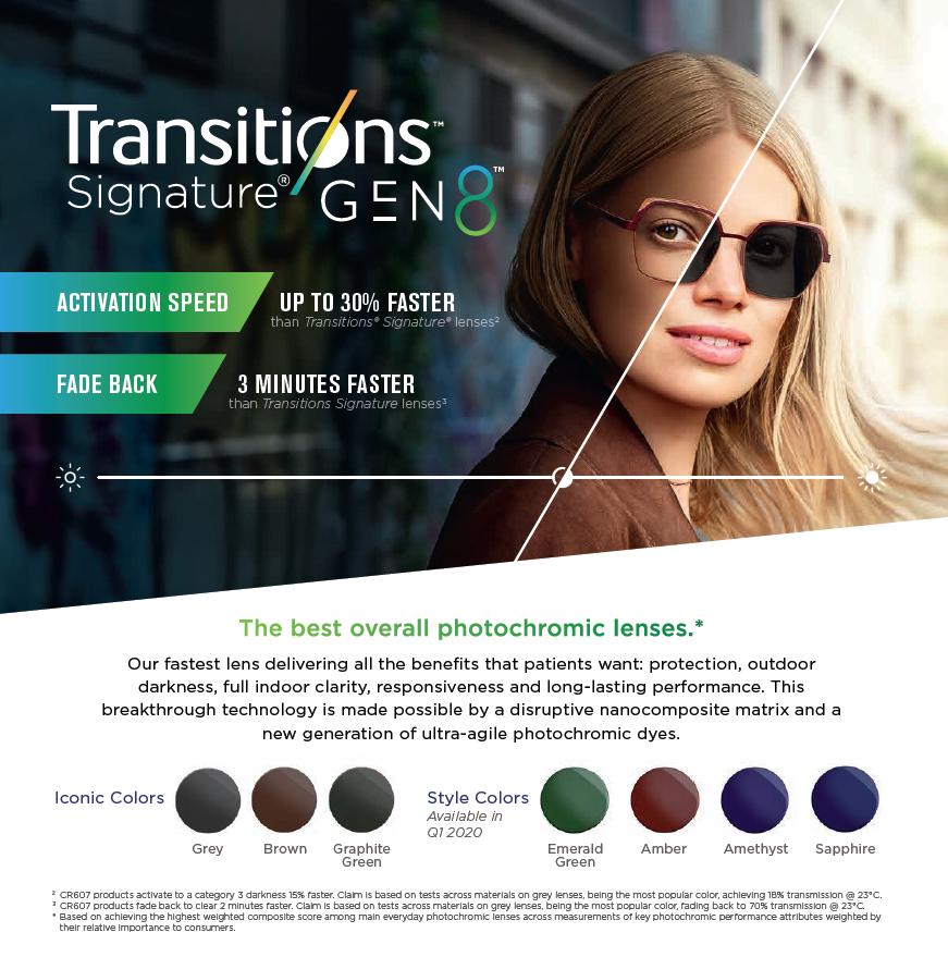 Transitions Gen 8 Sales Aid POP Example