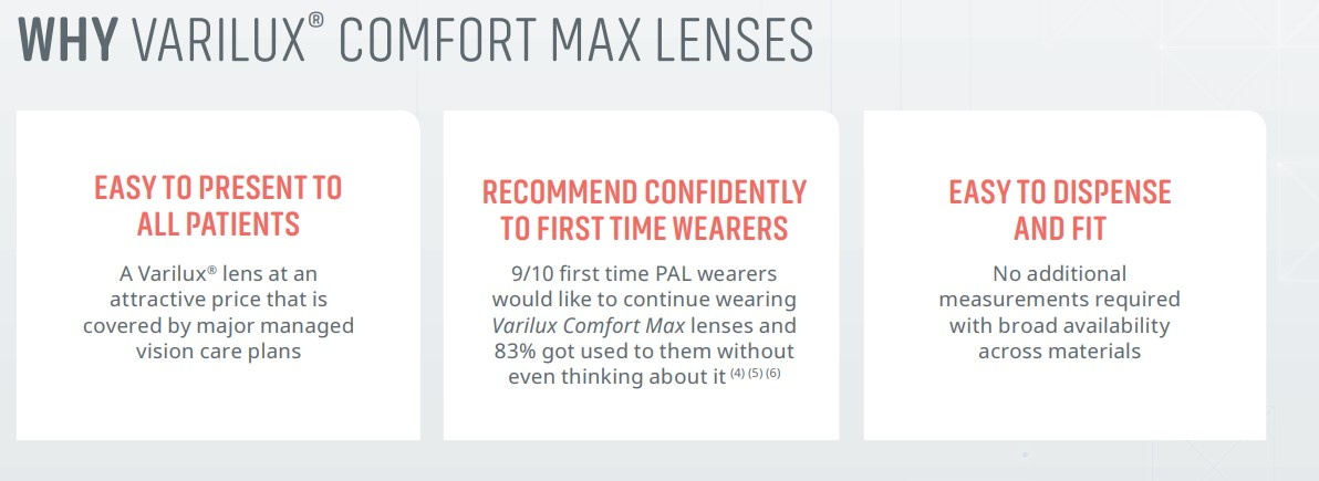 Why Varilux Comfort Max Progressive Lenses Work