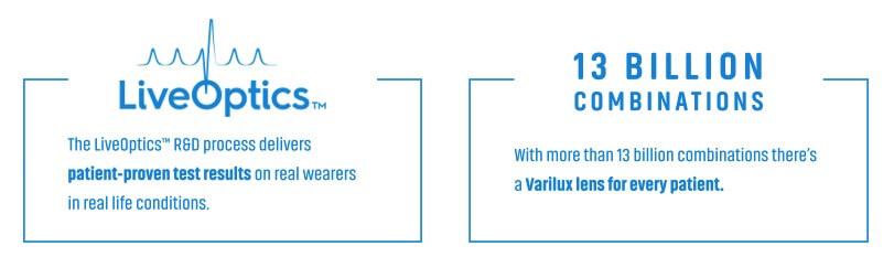 Varilux Live Optics R&D