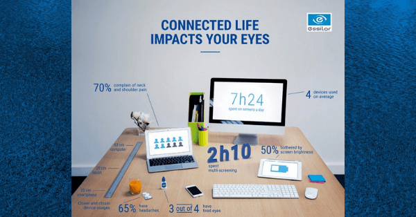 Eyezen lenses can benefit almost every patient and are made in-house at IcareLabs