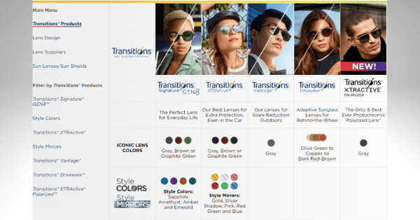 New Transitions Availability Guide