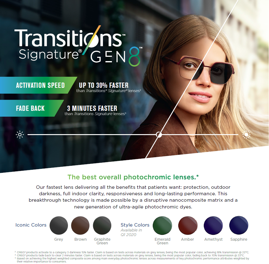 Transitions Gen 8 Now Available At IcareLabs And Processed In-House